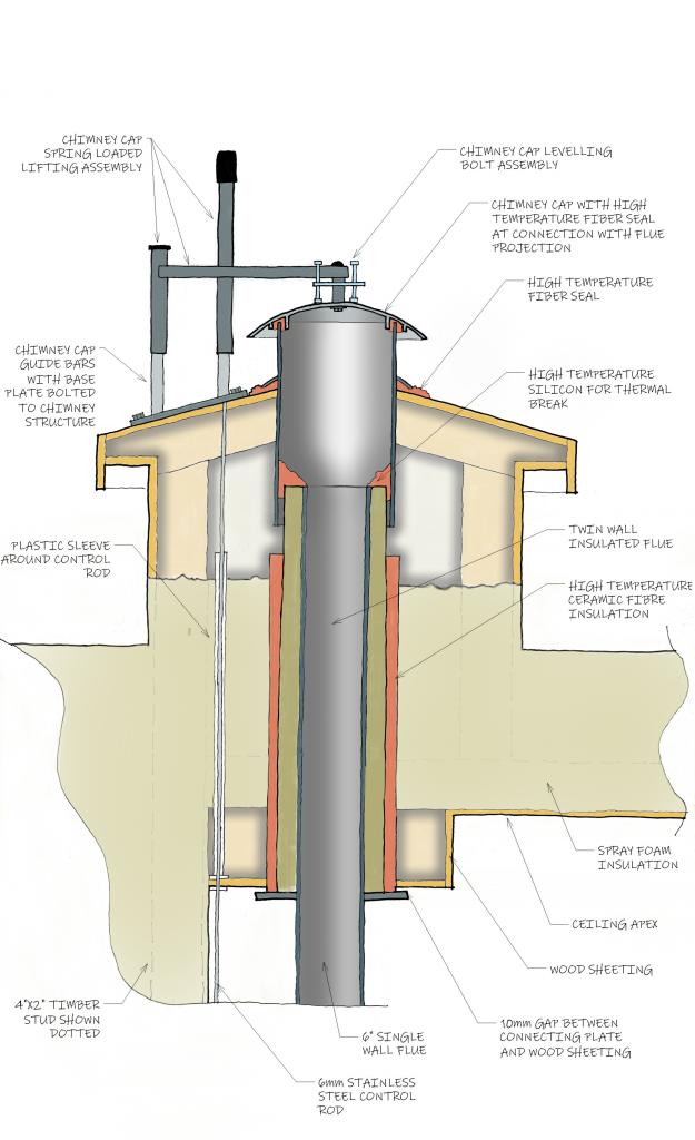 Chimney Cap Closed Diagram